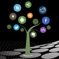 Pushteknik för Sociala Medier